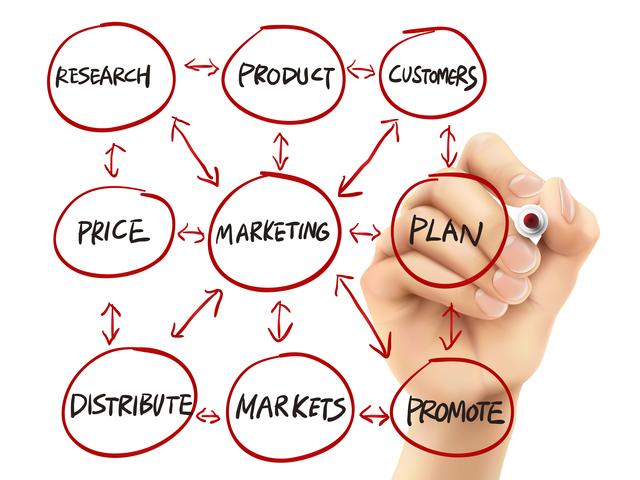広告の役割とマーケティング
