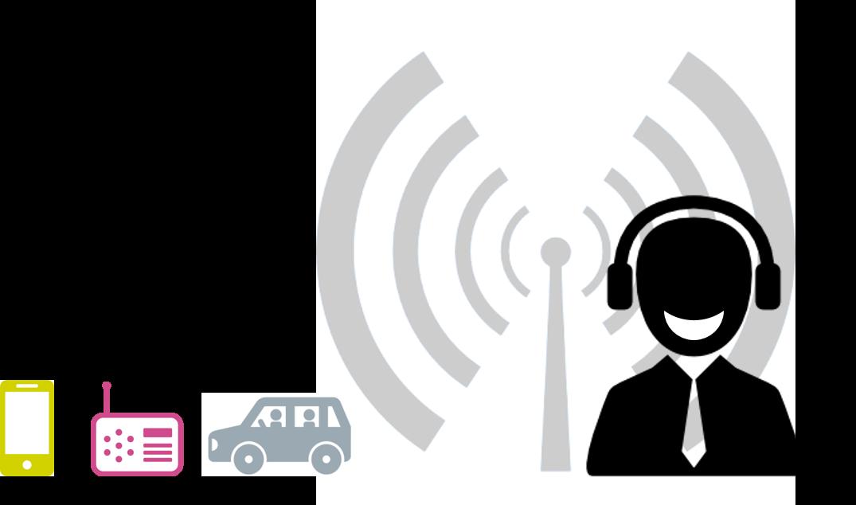 ラジオショッピング